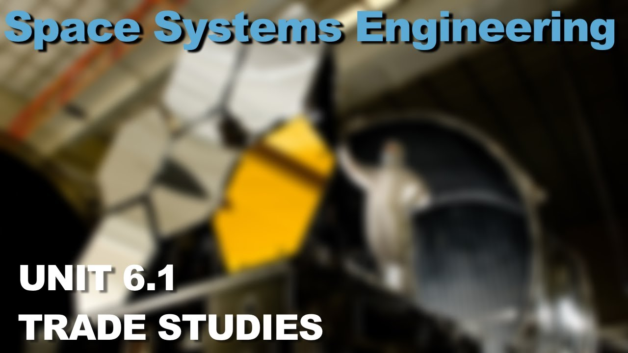 Systems Engineering Trading Research